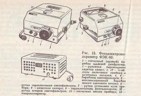 Фотоэлектроколориметр-нефелометр ФЭК-60