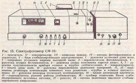 Спектрофотометры СФ-16 и СФ-26