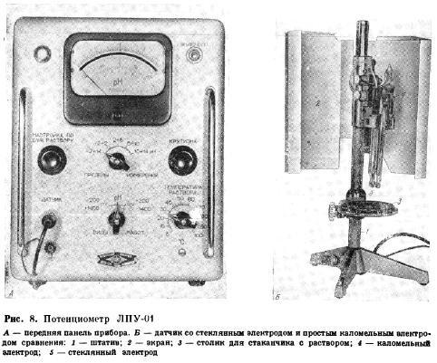 Потенциометрические измерения